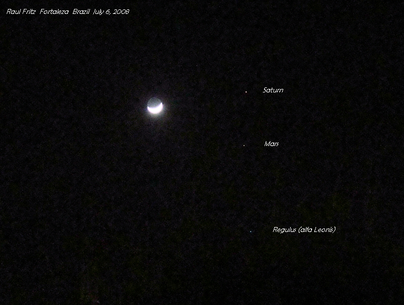 Conjunction of celestial objects